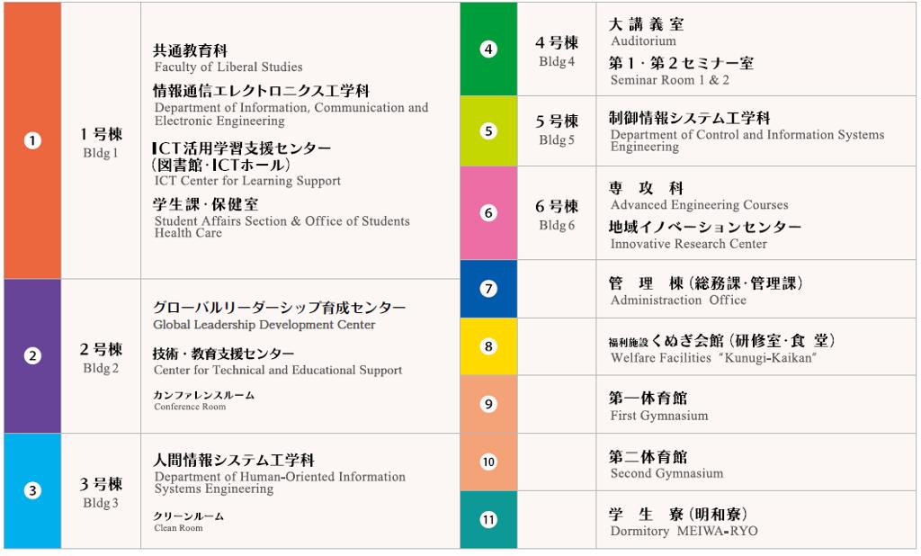 キャンパスマップ説明(熊本)